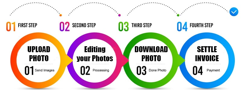 10 Reasons Why Outsource in Real Estate Photo Editing